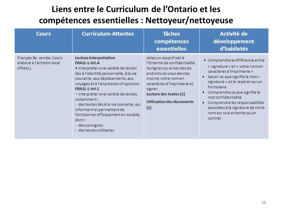Tâches compétences essentielles Activité de développement d'habiletés
