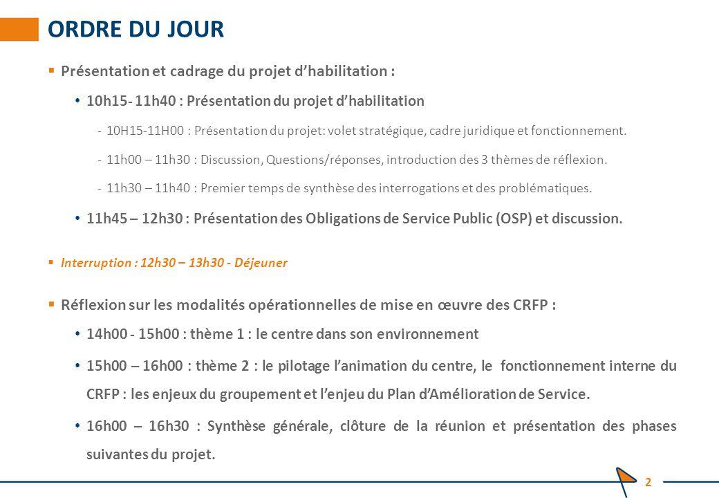 ORDRE DU JOUR Présentation et cadrage du projet d'habilitation :