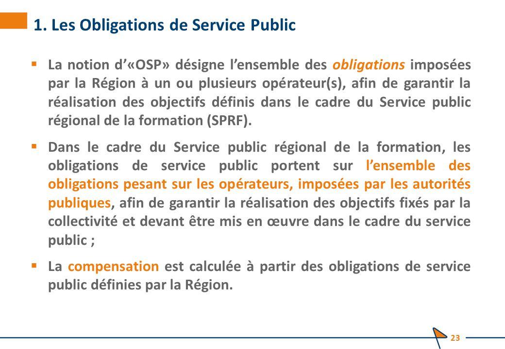 1. Les Obligations de Service Public