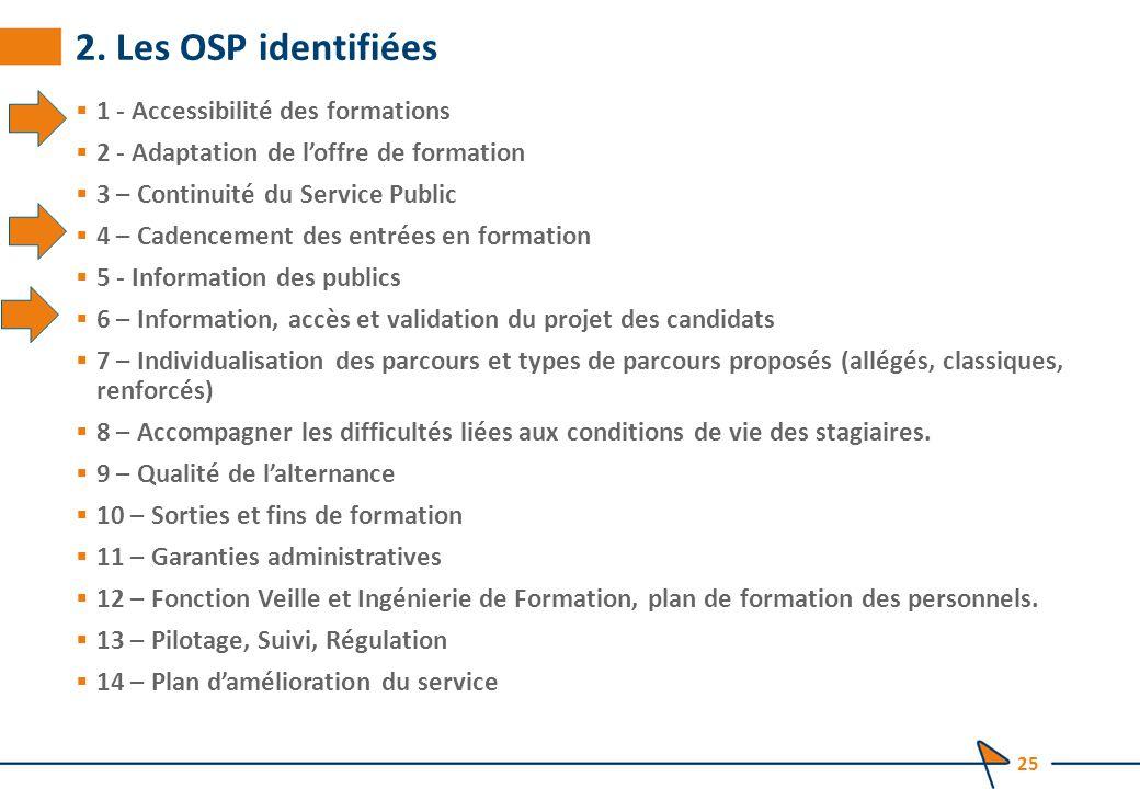 2. Les OSP identifiées 1 - Accessibilité des formations