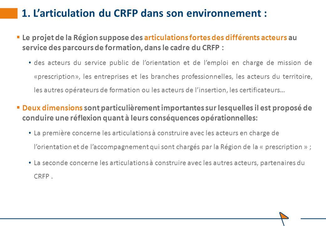 1. L'articulation du CRFP dans son environnement :
