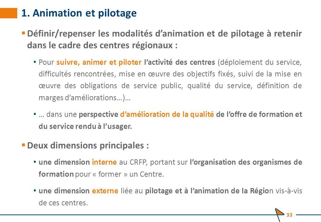 1. Animation et pilotage Définir/repenser les modalités d'animation et de pilotage à retenir dans le cadre des centres régionaux :