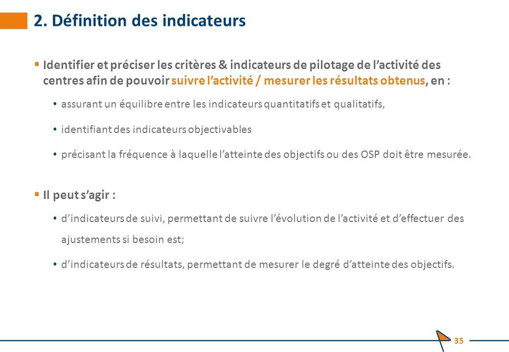 2. Définition des indicateurs