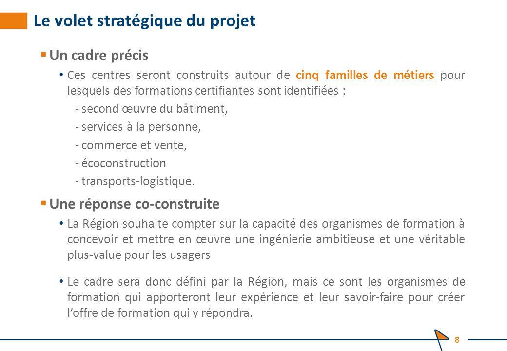 Le volet stratégique du projet