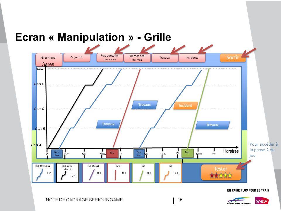 Ecran « Manipulation » - Grille