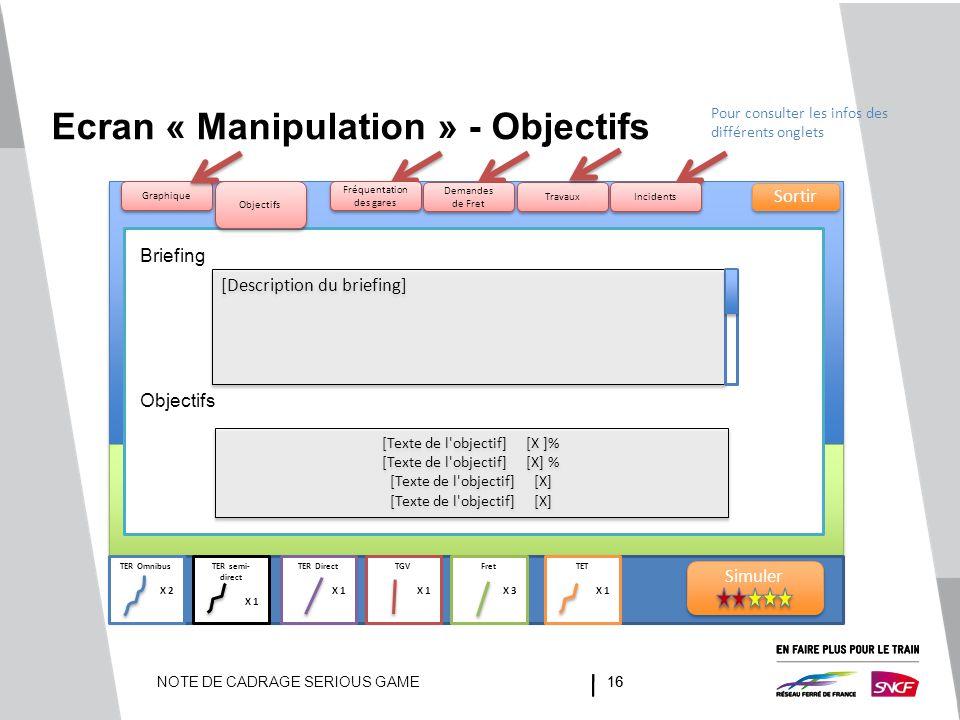 Ecran « Manipulation » - Objectifs