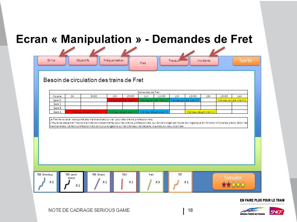 Ecran « Manipulation » - Demandes de Fret