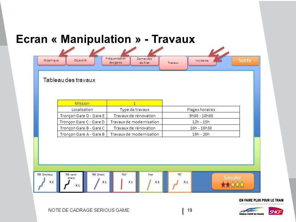 Ecran « Manipulation » - Travaux