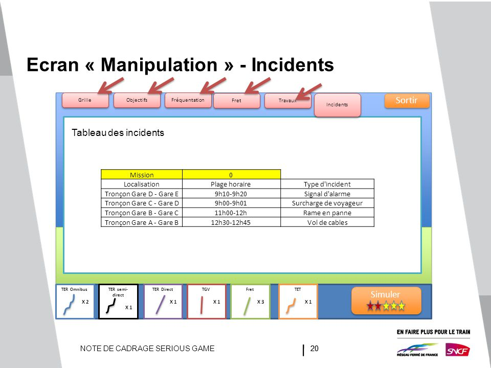 Ecran « Manipulation » - Incidents