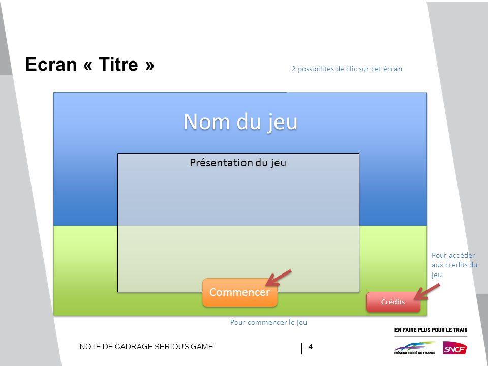 Nom du jeu Ecran « Titre » Présentation du jeu Commencer