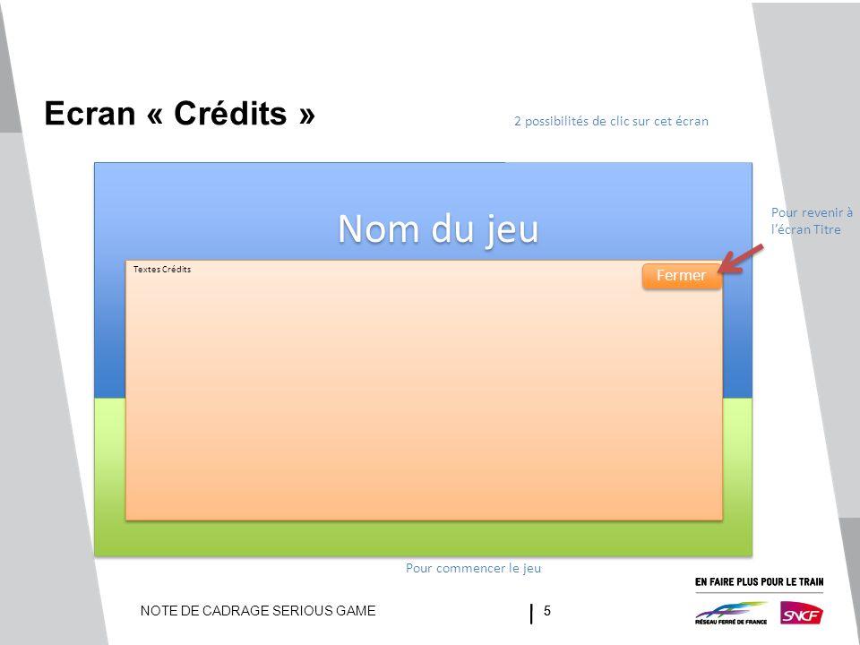 Nom du jeu Ecran « Crédits » Fermer