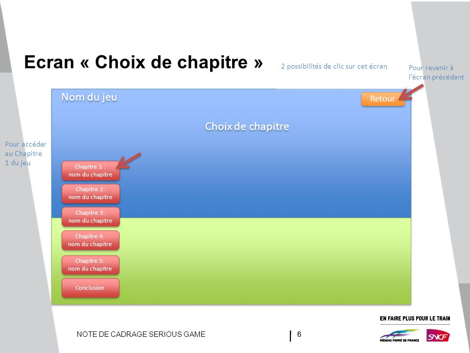 Ecran « Choix de chapitre »