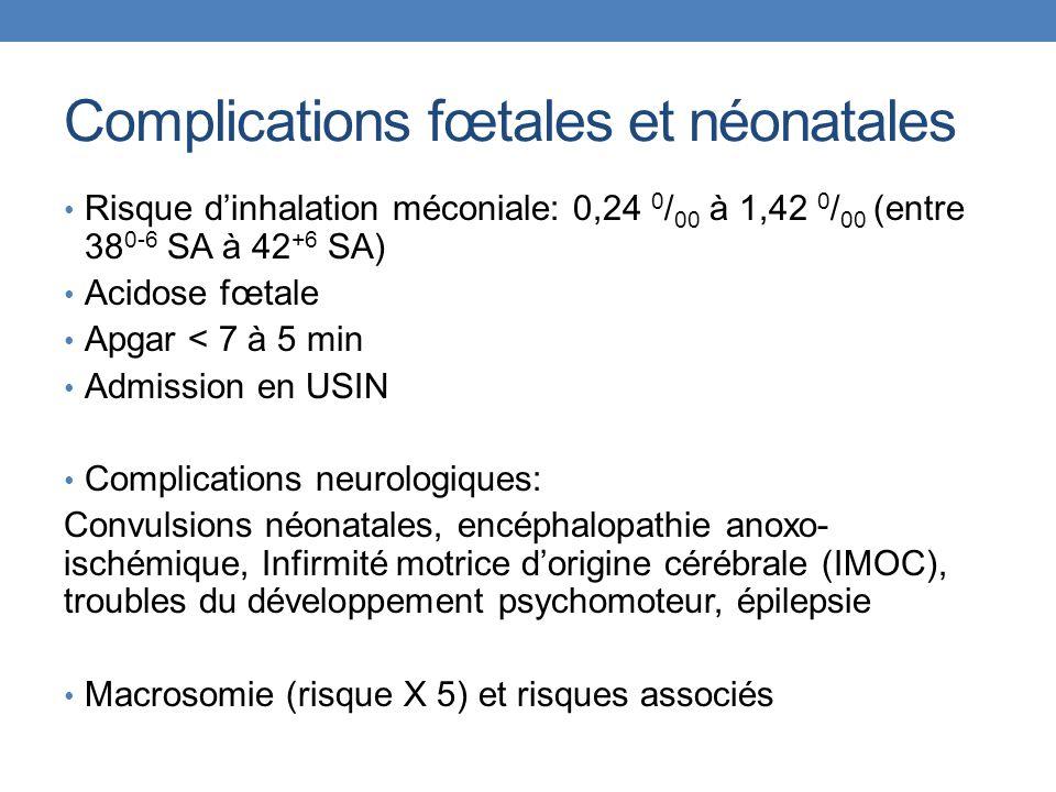 Complications fœtales et néonatales