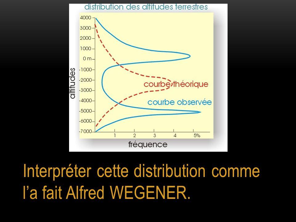 Interpréter cette distribution comme l'a fait Alfred WEGENER.