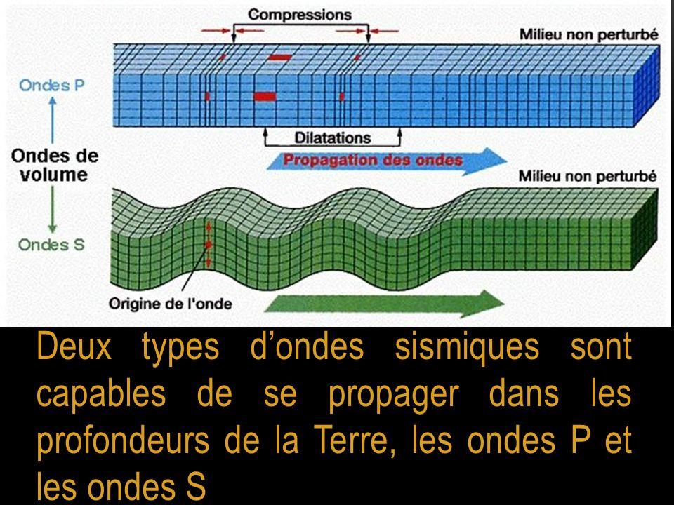 Deux types d'ondes sismiques sont capables de se propager dans les profondeurs de la Terre, les ondes P et les ondes S