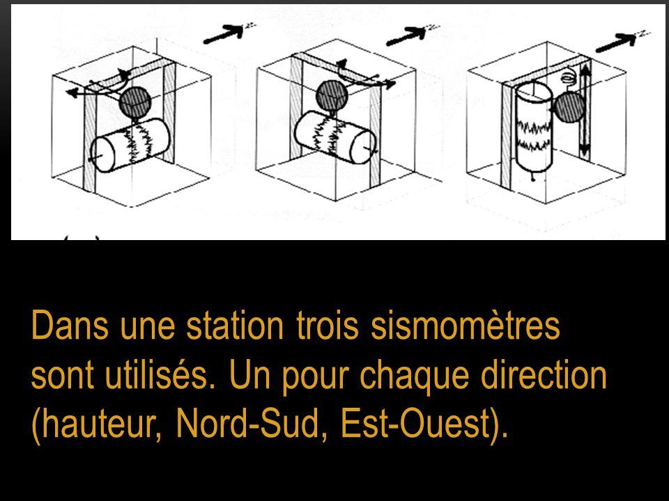 Dans une station trois sismomètres sont utilisés