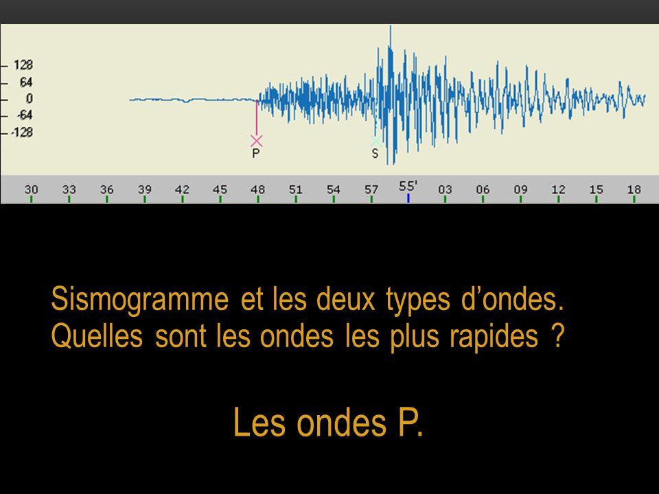 Sismogramme et les deux types d'ondes