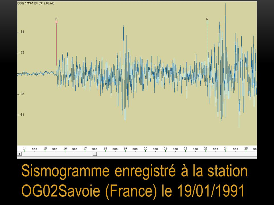 Sismogramme enregistré à la station OG02Savoie (France) le 19/01/1991