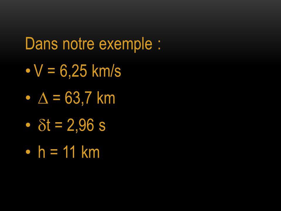 Dans notre exemple : V = 6,25 km/s  = 63,7 km t = 2,96 s h = 11 km
