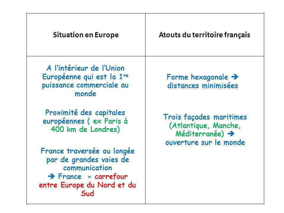 Situation en Europe Atouts du territoire français