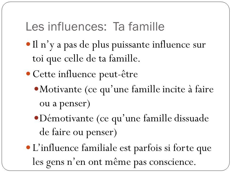 Les influences: Ta famille