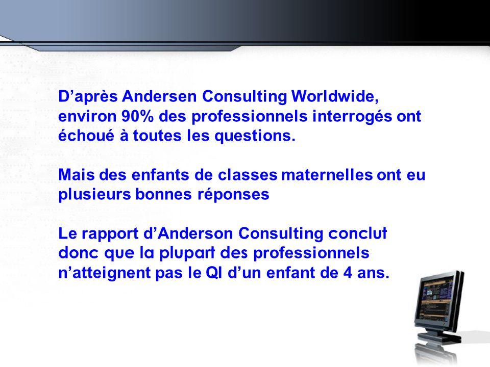 D'après Andersen Consulting Worldwide, environ 90% des professionnels interrogés ont échoué à toutes les questions.