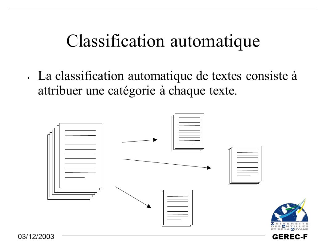 Classification automatique