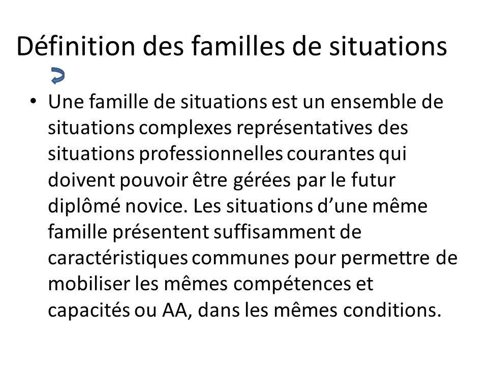 Définition des familles de situations