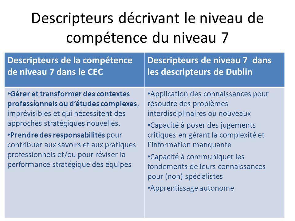 Descripteurs décrivant le niveau de compétence du niveau 7