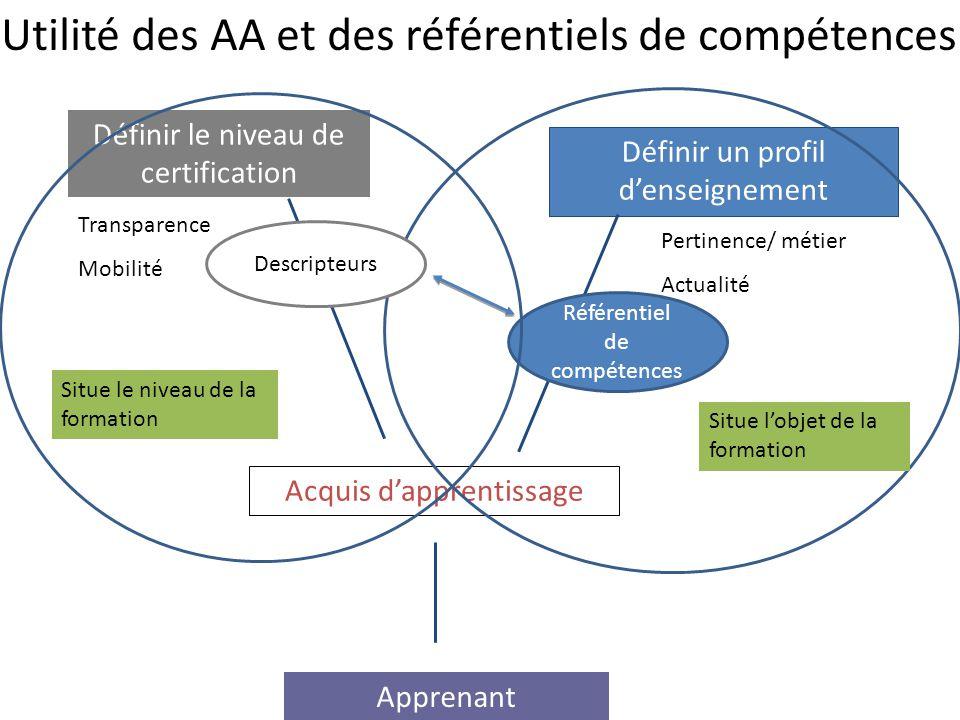 Utilité des AA et des référentiels de compétences