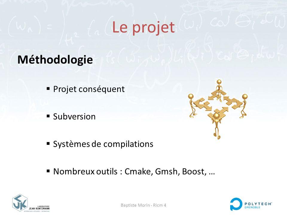 Le projet Méthodologie Projet conséquent Subversion