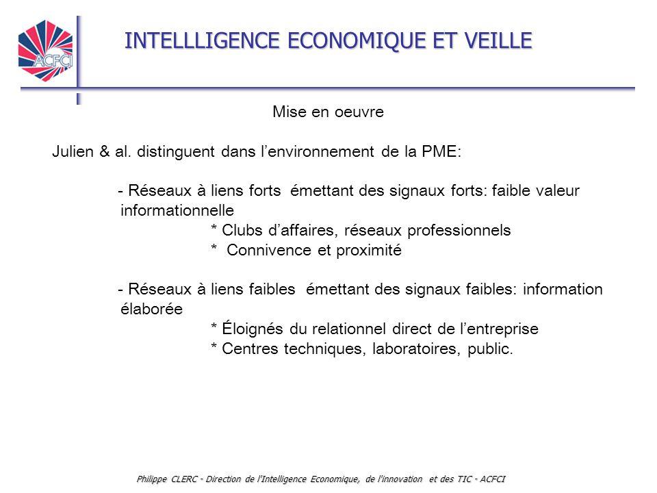Julien & al. distinguent dans l'environnement de la PME: