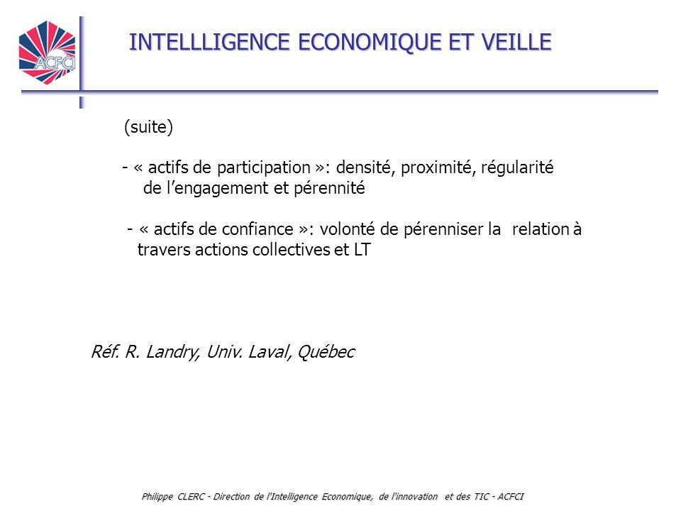 - « actifs de participation »: densité, proximité, régularité