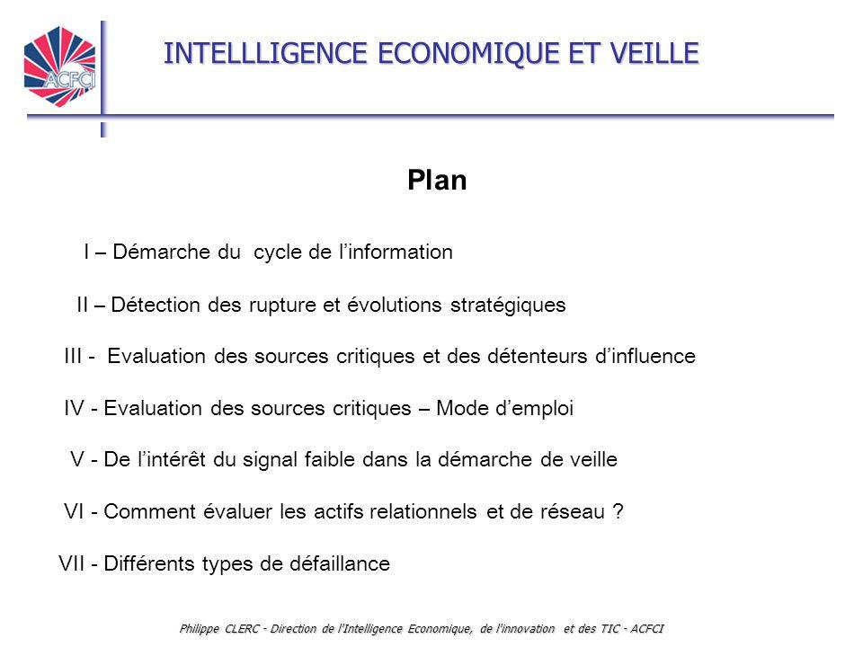 Plan I – Démarche du cycle de l'information
