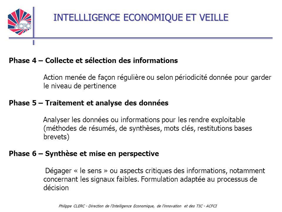 Phase 4 – Collecte et sélection des informations