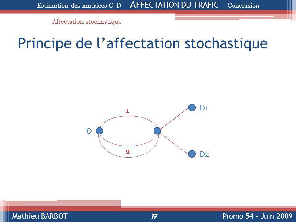 Principe de l'affectation stochastique