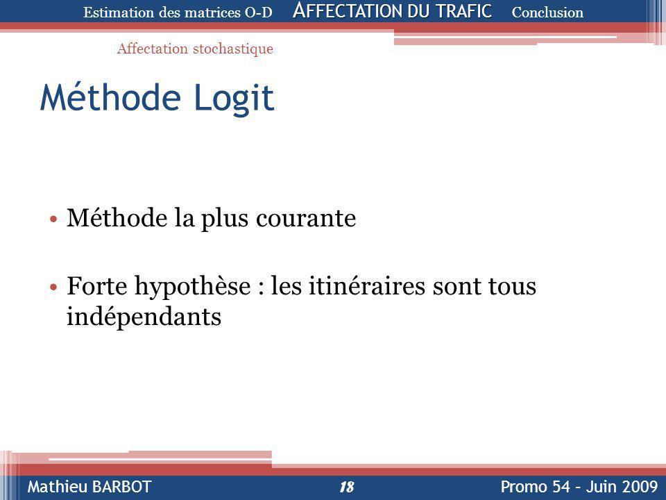 Méthode Logit Méthode la plus courante