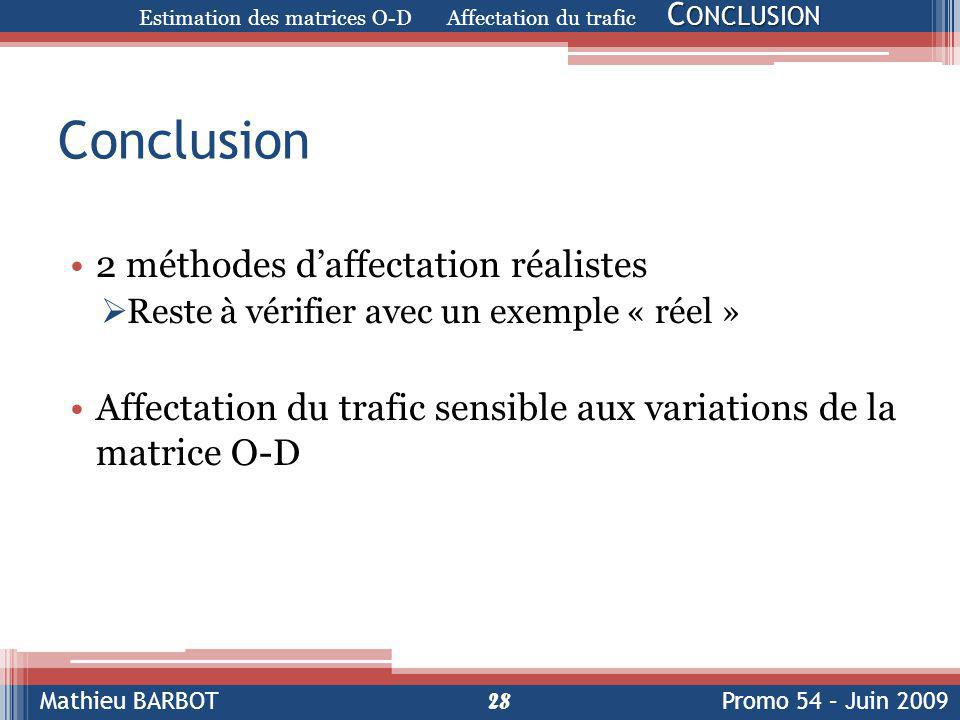Estimation des matrices O-D Affectation du trafic Conclusion