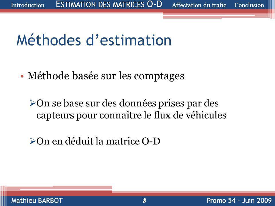 Méthodes d'estimation