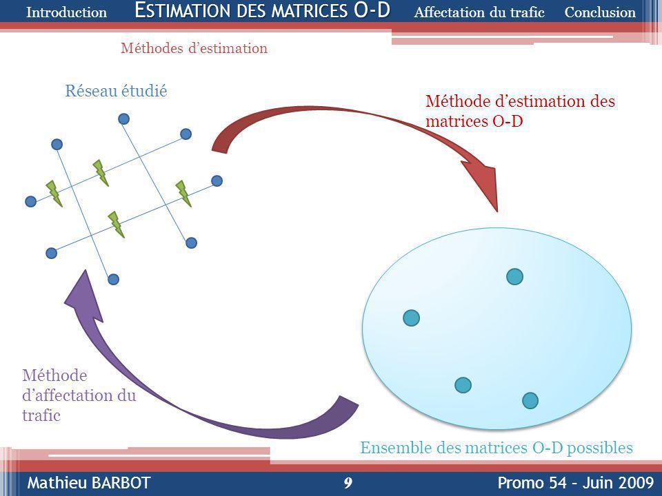 Méthode d'estimation des matrices O-D