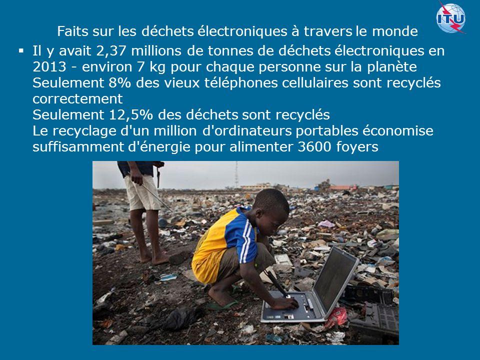 Faits sur les déchets électroniques à travers le monde