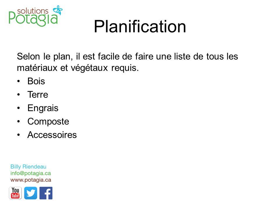 Planification Selon le plan, il est facile de faire une liste de tous les matériaux et végétaux requis.