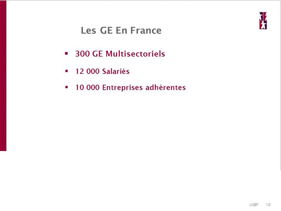 Les GE En France 300 GE Multisectoriels 12 000 Salariés