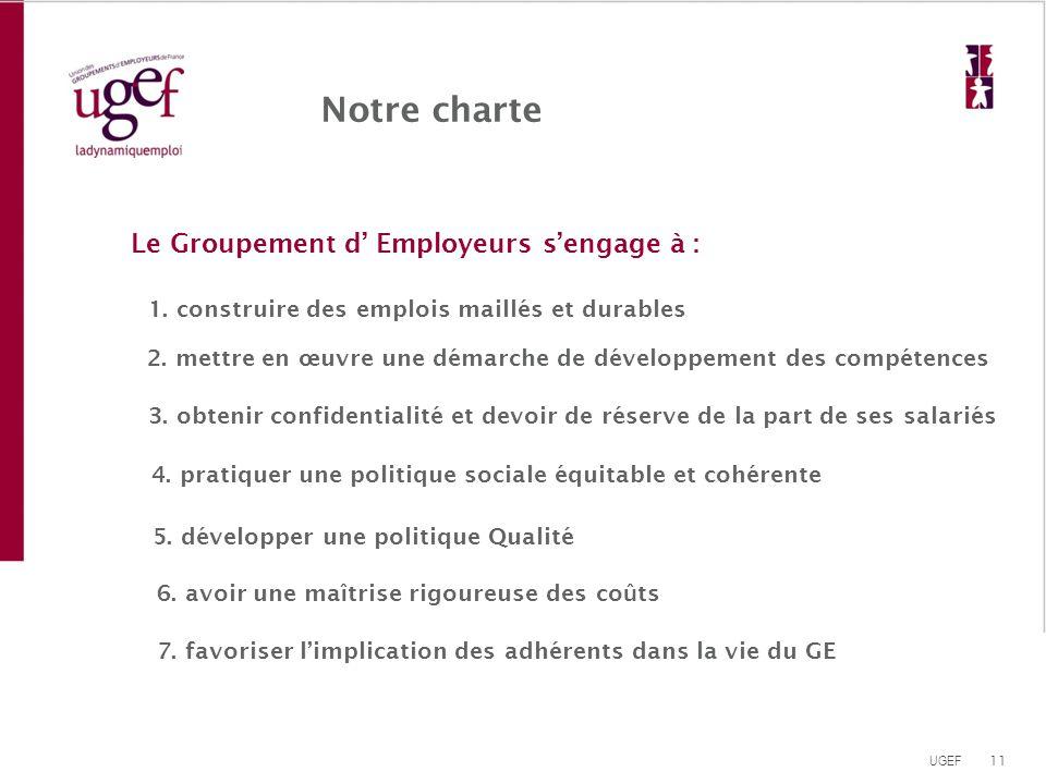 Notre charte Le Groupement d' Employeurs s'engage à :