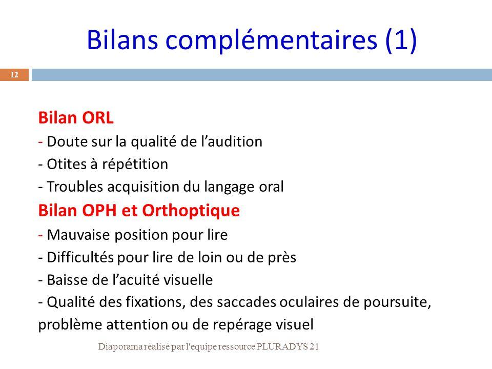 Bilans complémentaires (1)