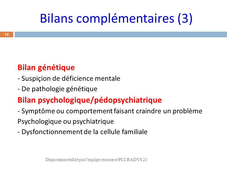 Bilans complémentaires (3)