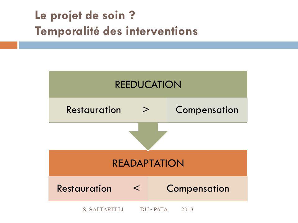 Le projet de soin Temporalité des interventions