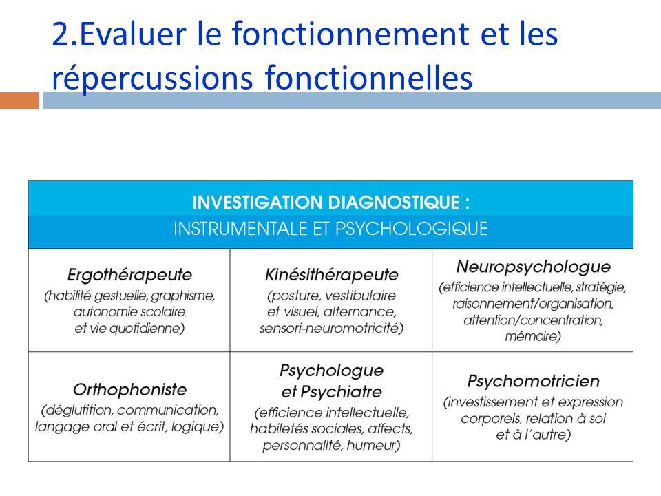 2.Evaluer le fonctionnement et les répercussions fonctionnelles