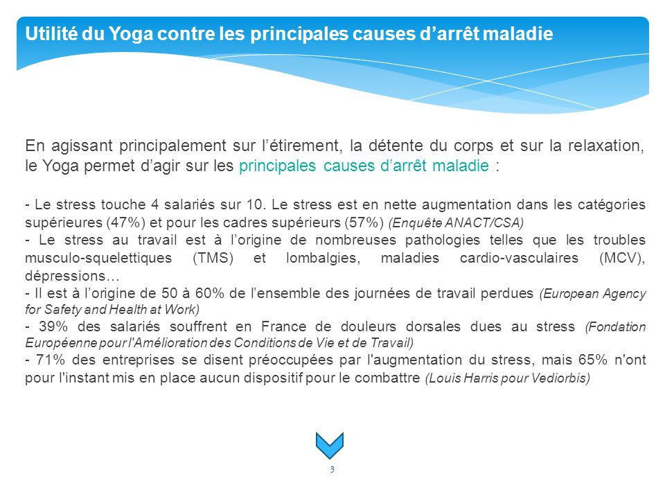 Utilité du Yoga contre les principales causes d'arrêt maladie