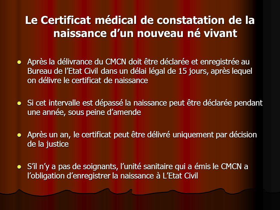 Le Certificat médical de constatation de la naissance d'un nouveau né vivant